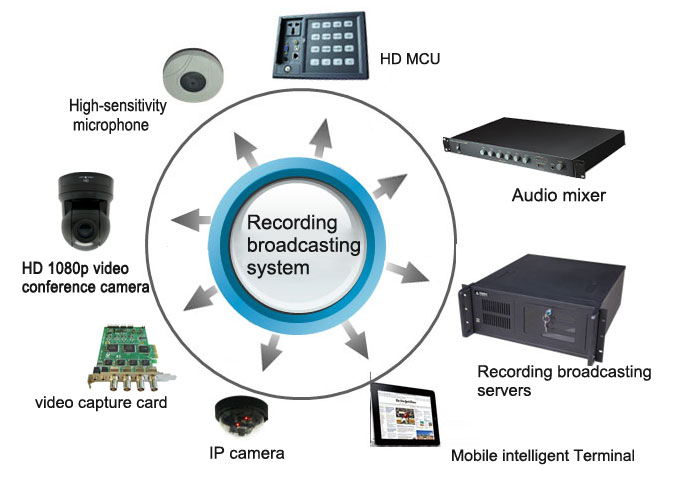 Recording broadcasting system